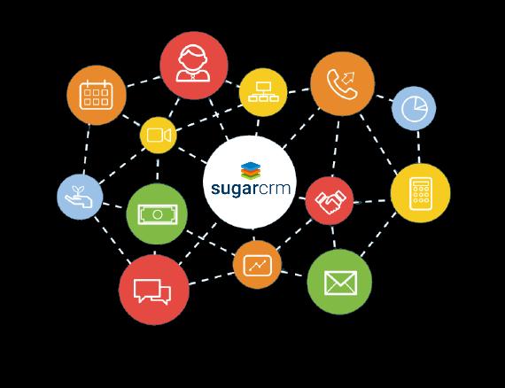 digital transformation, schweiz, CRM, Beratung, SugarCRM